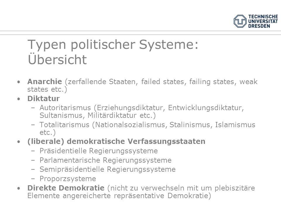 Typen politischer Systeme: Übersicht
