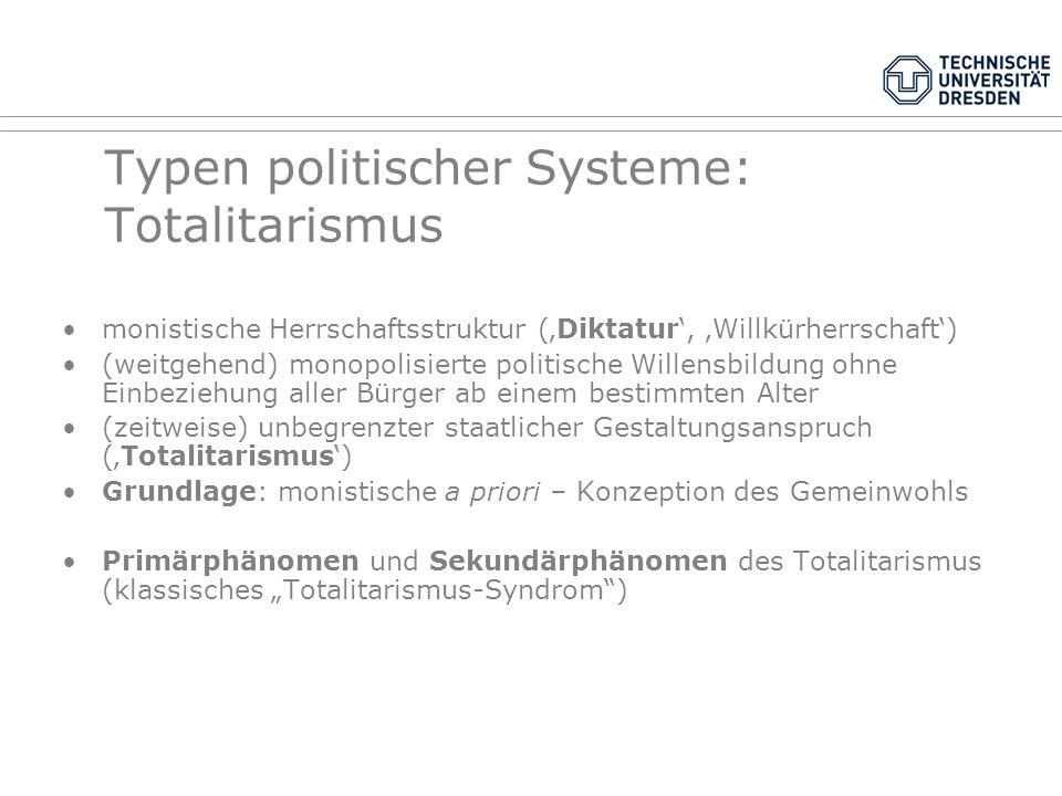 Typen politischer Systeme: Totalitarismus