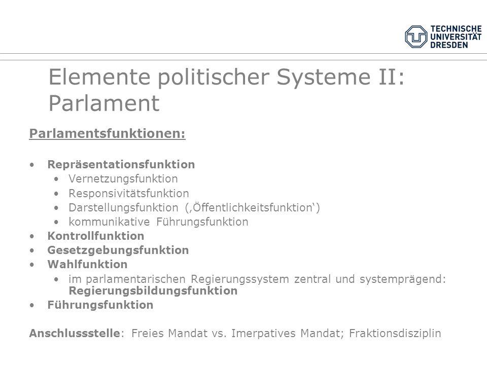 Elemente politischer Systeme II: Parlament