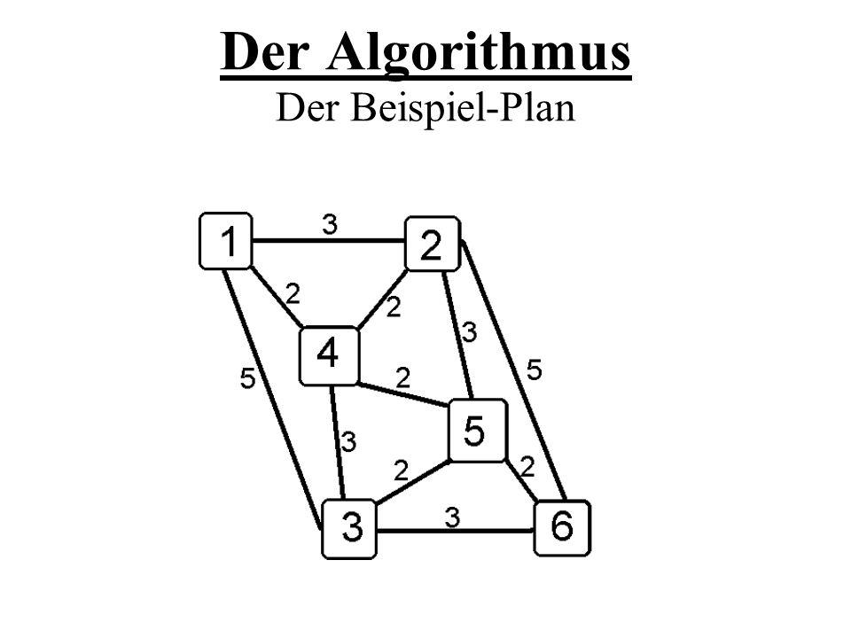 Der Algorithmus Der Beispiel-Plan