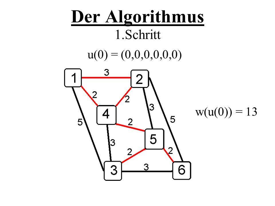 Der Algorithmus 1.Schritt