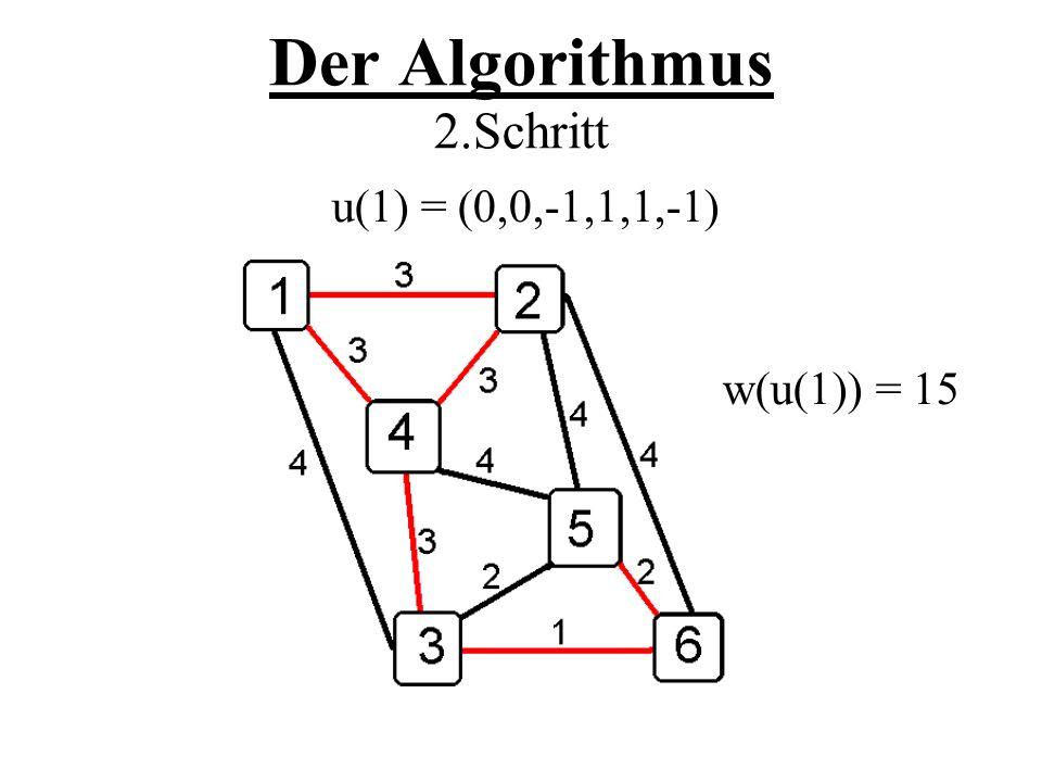 Der Algorithmus 2.Schritt