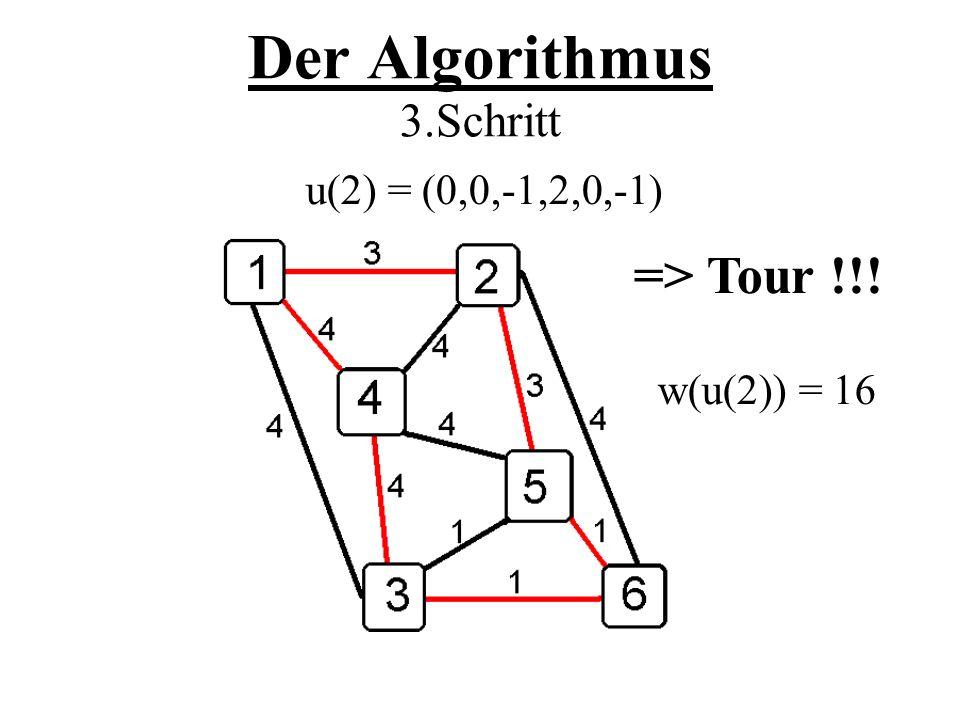 Der Algorithmus 3.Schritt