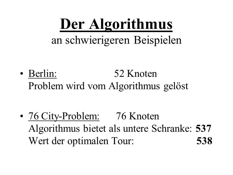 Der Algorithmus an schwierigeren Beispielen