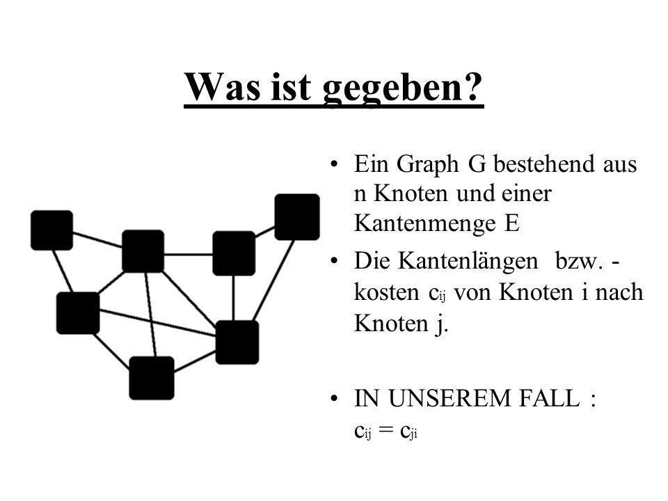 Was ist gegeben Ein Graph G bestehend aus n Knoten und einer Kantenmenge E. Die Kantenlängen bzw. - kosten cij von Knoten i nach Knoten j.