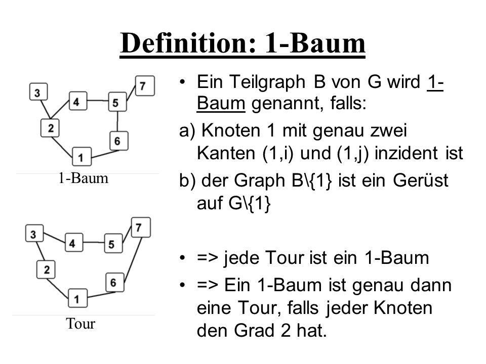 Definition: 1-Baum Ein Teilgraph B von G wird 1- Baum genannt, falls: