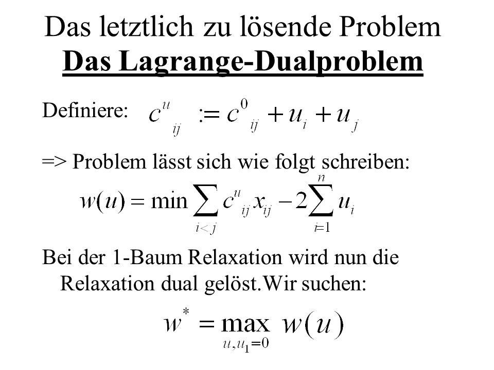 Das letztlich zu lösende Problem Das Lagrange-Dualproblem
