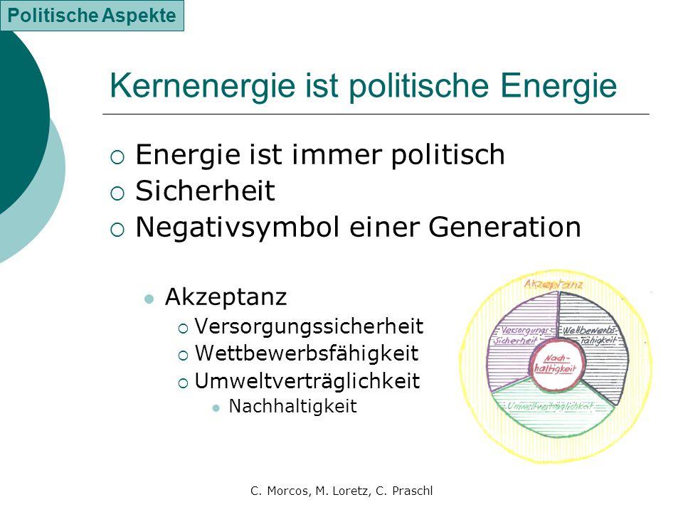 Kernenergie ist politische Energie