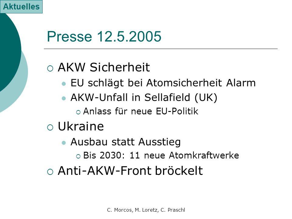 C. Morcos, M. Loretz, C. Praschl