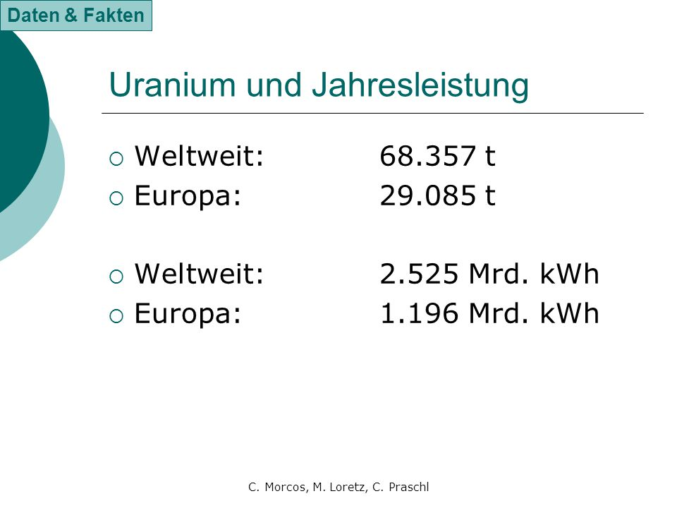Uranium und Jahresleistung