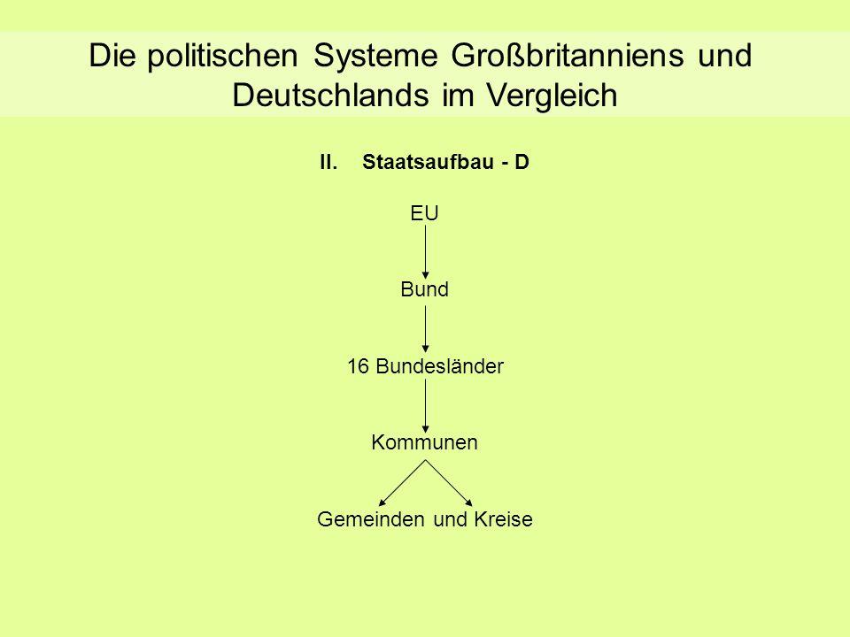 Staatsaufbau - D Die politischen Systeme Großbritanniens und