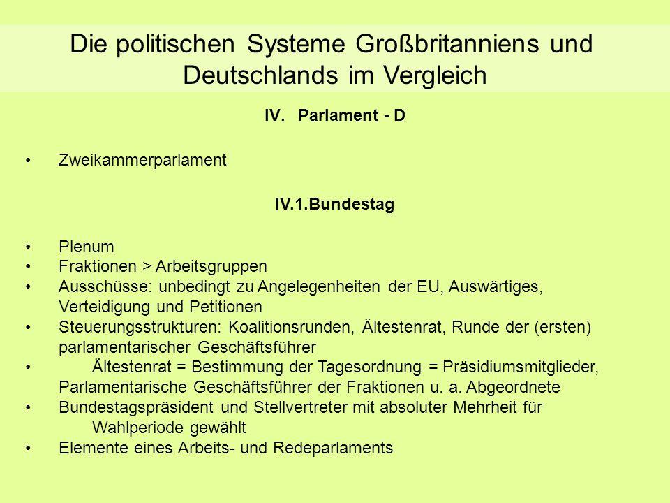 Parlament – D Bundestag