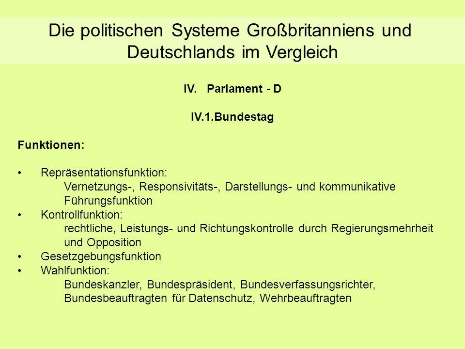 Funktionen Bundestag Die politischen Systeme Großbritanniens und