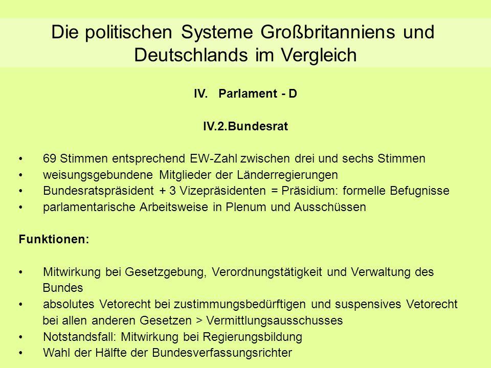 Bundesrat Die politischen Systeme Großbritanniens und