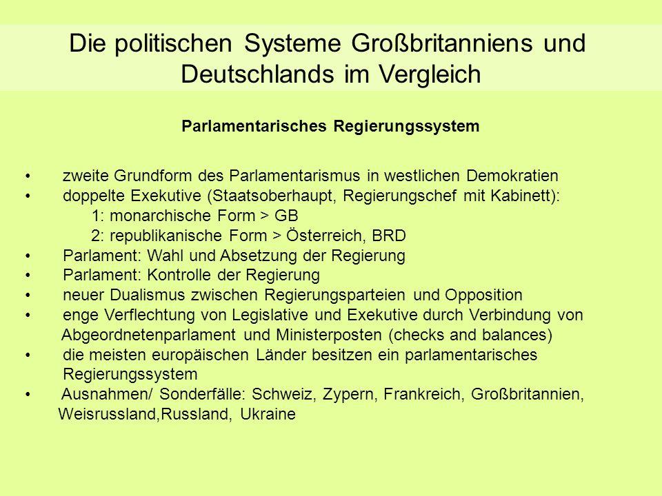 Parlamentarisches Regierungssystem