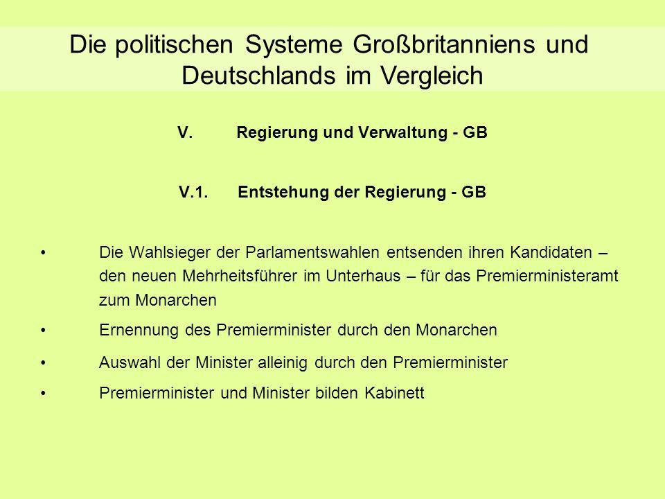 Entstehung der Regierung - GB