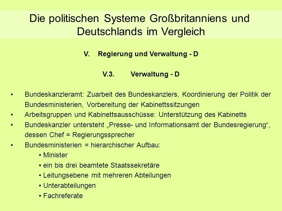 V. Regierung und Verwaltung - D