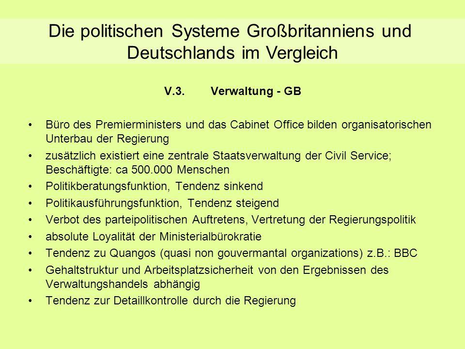Verwaltung - GB Die politischen Systeme Großbritanniens und