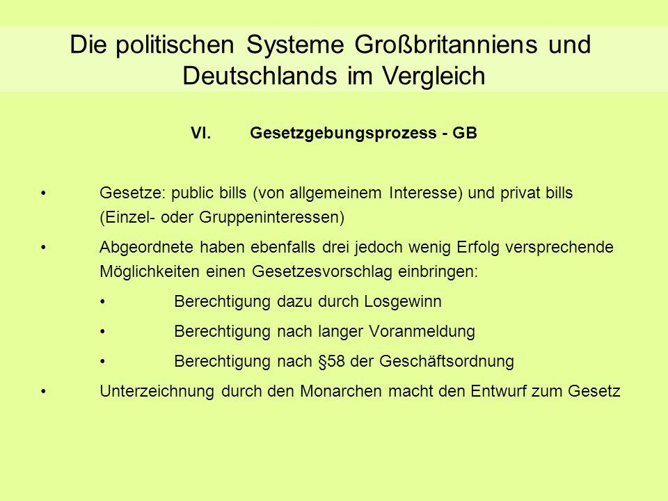 Gesetzgebungsprozess – GB 2