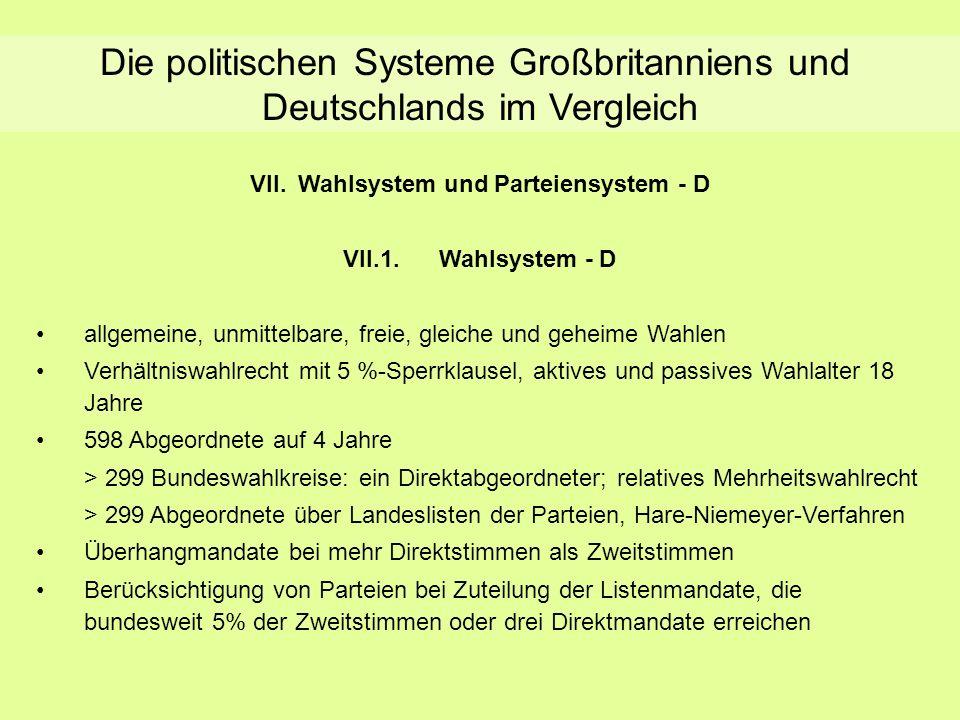 VII. Wahlsystem und Parteiensystem - D
