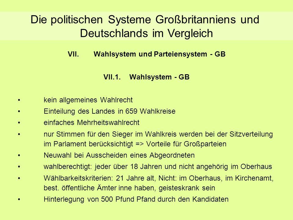 Wahl- und Parteiensystem - GB