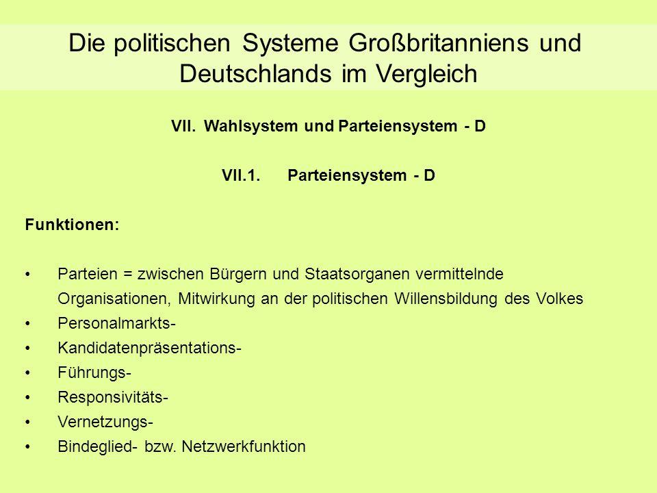 Parteiensystem - D Funktionen