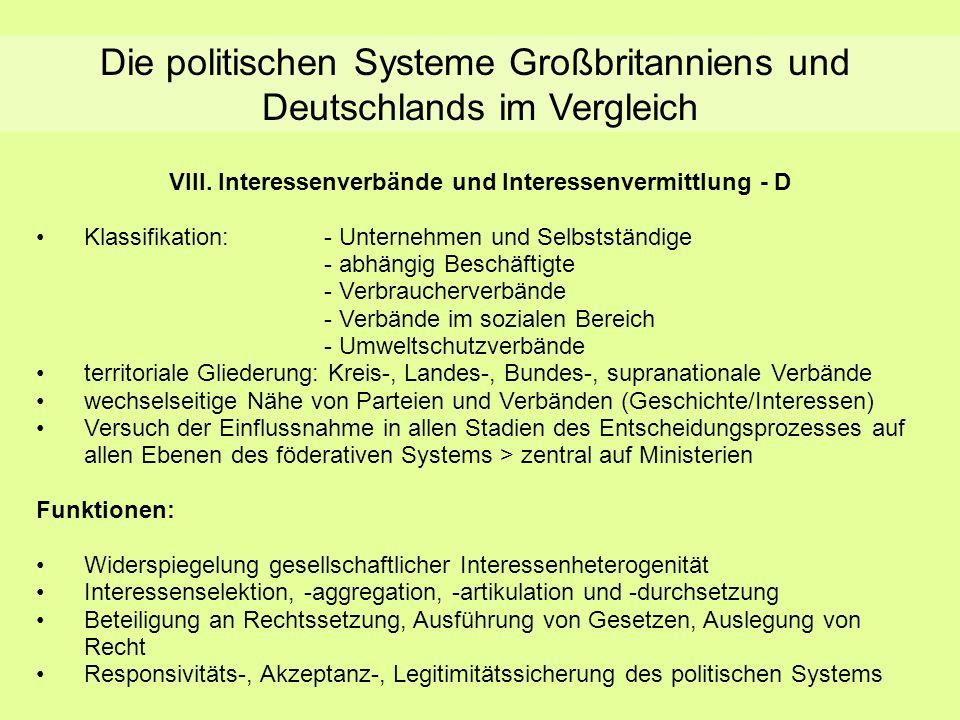 Interessenverbände und Interessenvermittlung - D