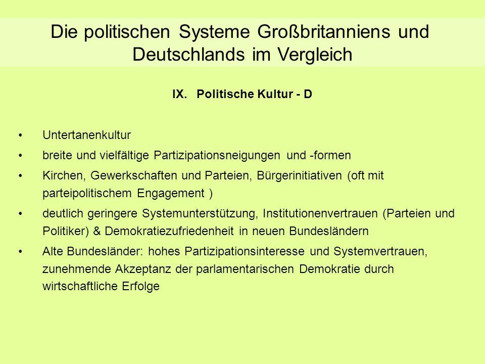IX. Politische Kultur - D