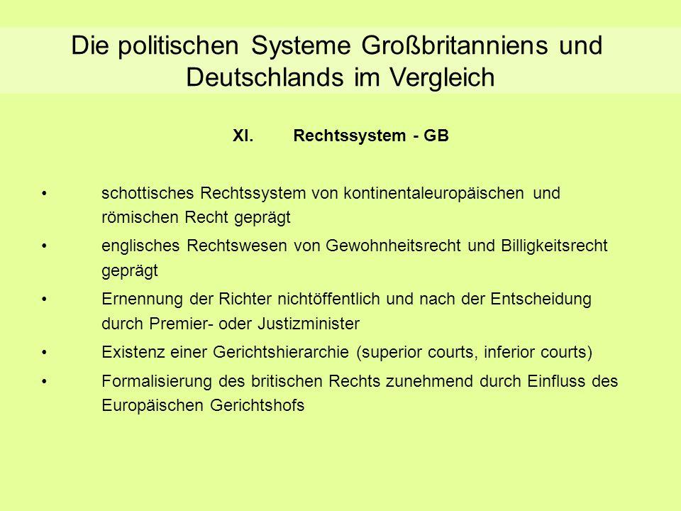 Rechtssystem - GB Die politischen Systeme Großbritanniens und