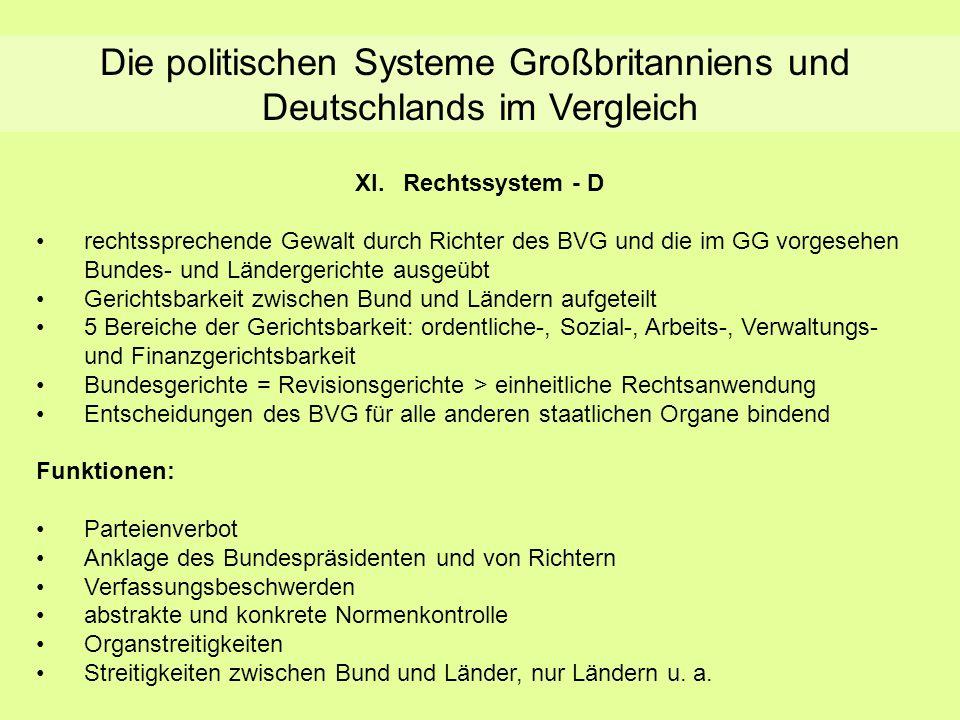 Rechtssystem - D Die politischen Systeme Großbritanniens und