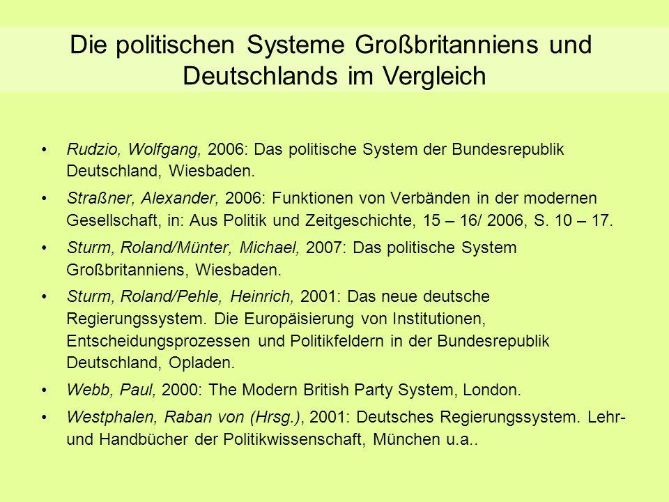 Literaturliste Die politischen Systeme Großbritanniens und
