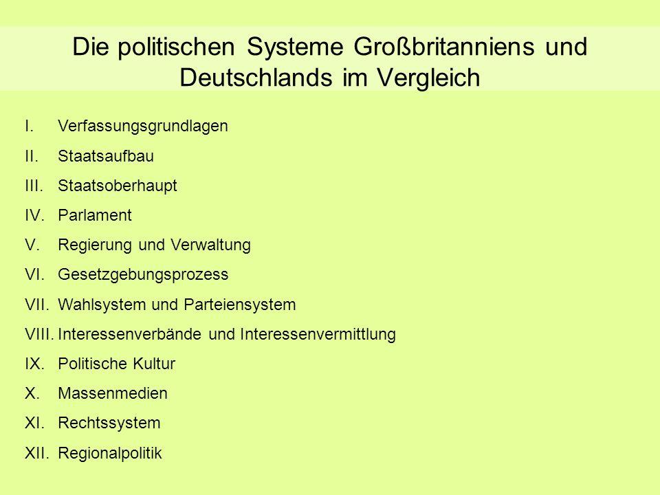 Die politischen Systeme Großbritanniens und Deutschlands im Vergleich