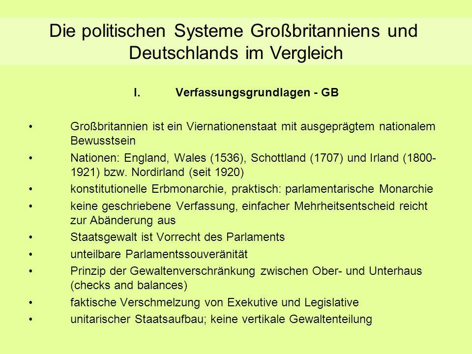 Verfassungsgrundlagen - GB