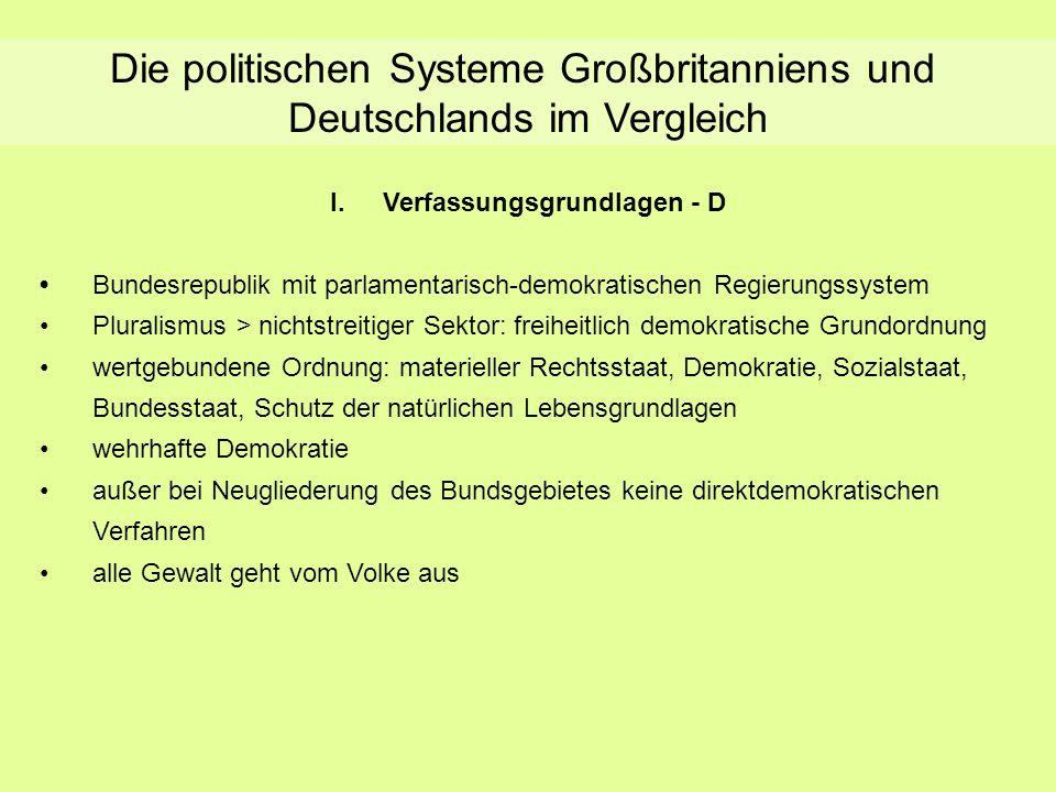 Verfassungsgrundlagen - D