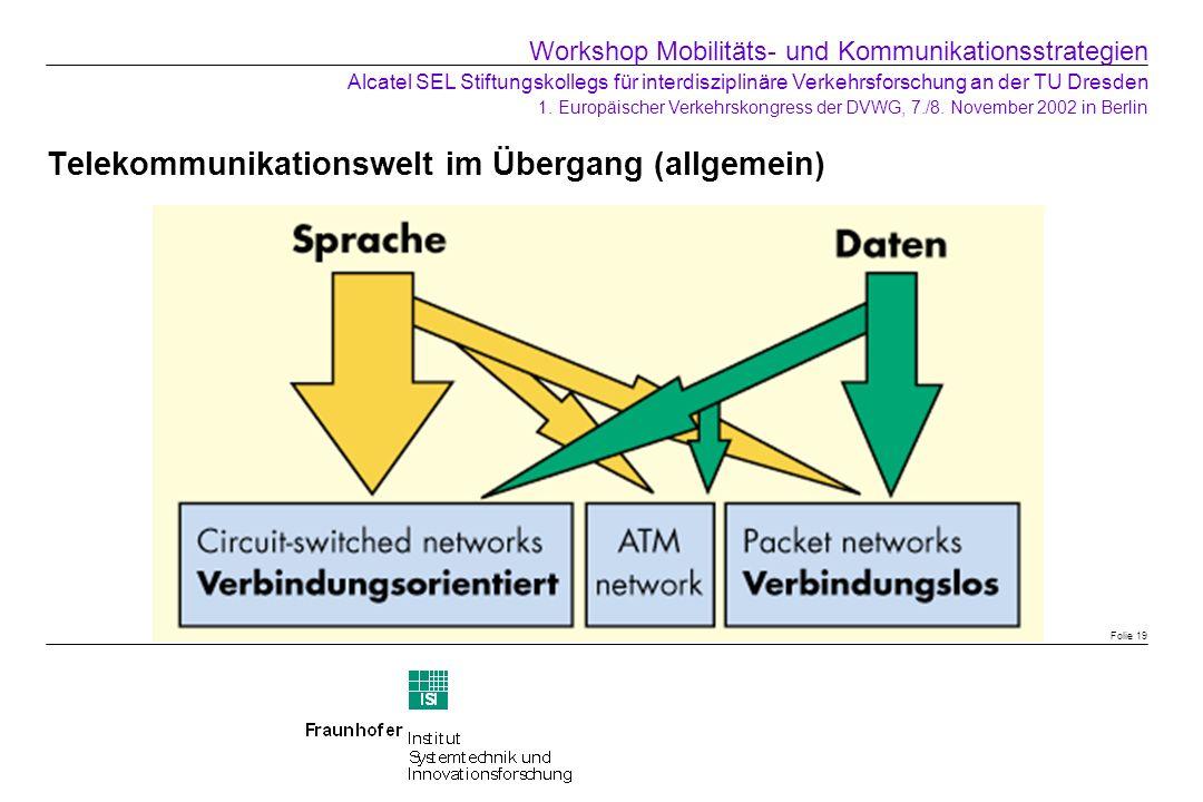 Telekommunikationswelt im Übergang (allgemein)