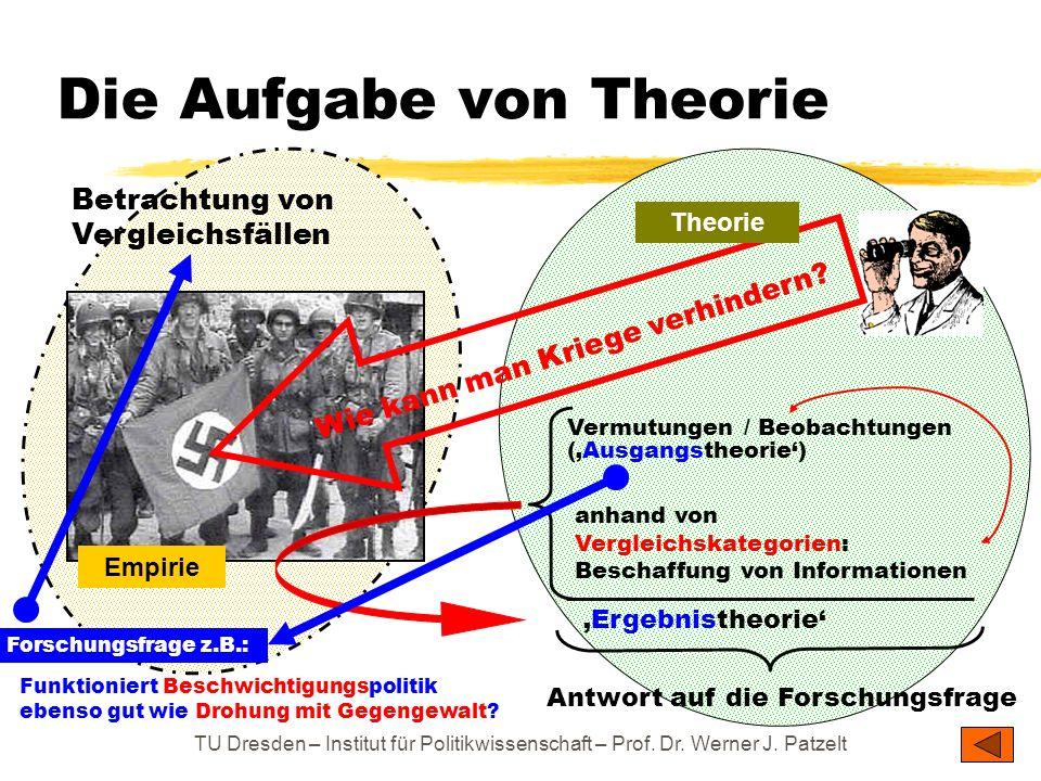 Die Aufgabe von Theorie