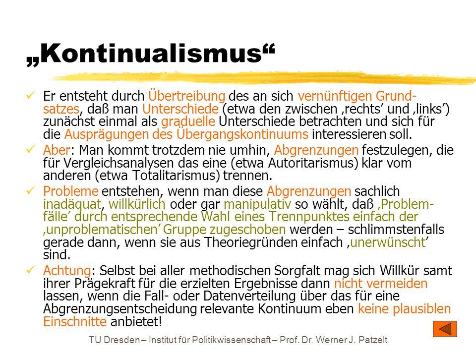 """Kontinualismus"