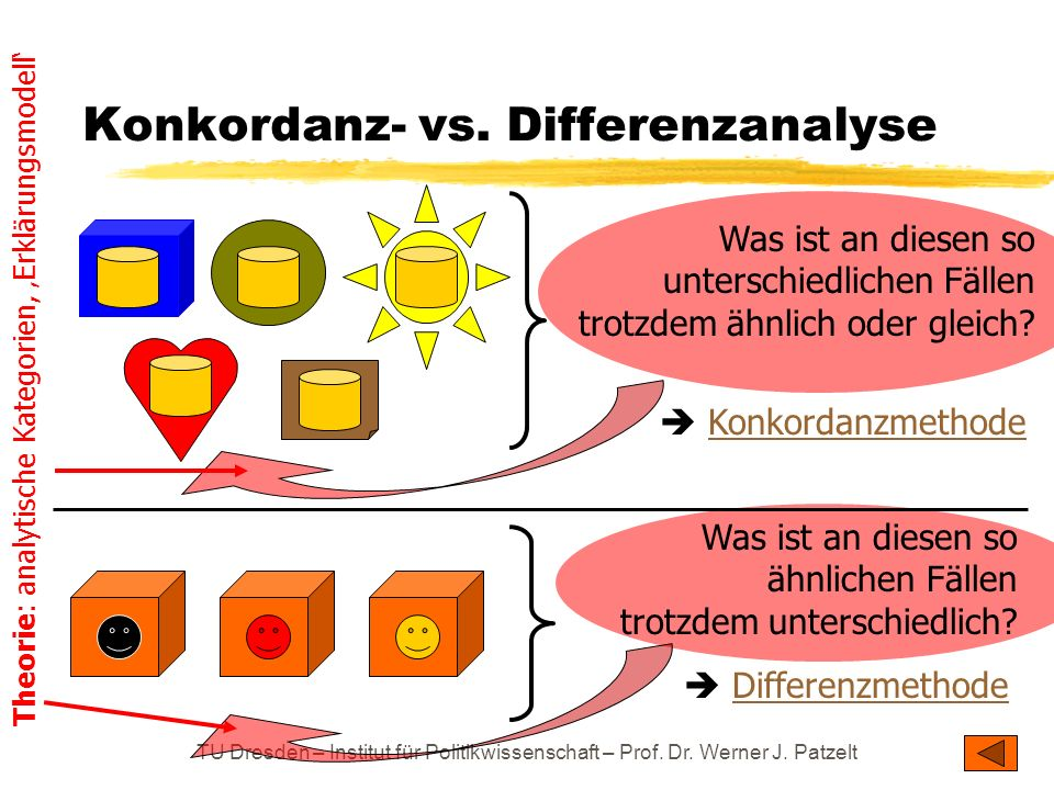 Konkordanz- vs. Differenzanalyse