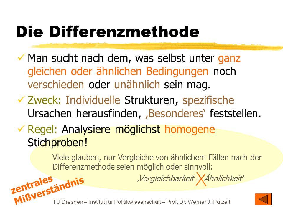 Die Differenzmethode Man sucht nach dem, was selbst unter ganz gleichen oder ähnlichen Bedingungen noch verschieden oder unähnlich sein mag.