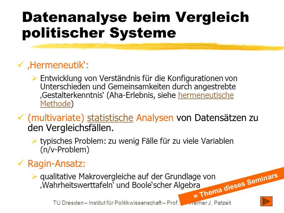 Datenanalyse beim Vergleich politischer Systeme