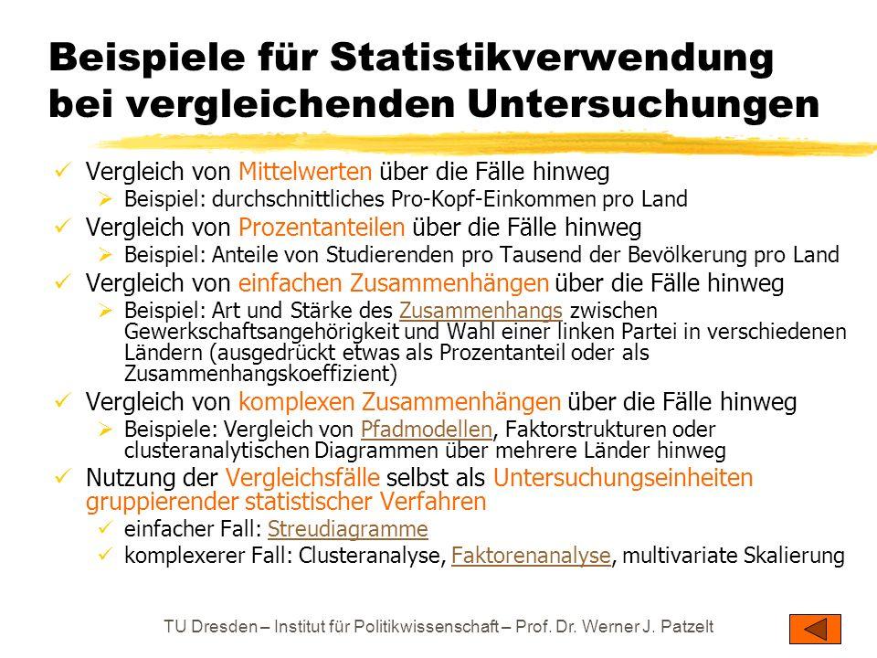 Beispiele für Statistikverwendung bei vergleichenden Untersuchungen