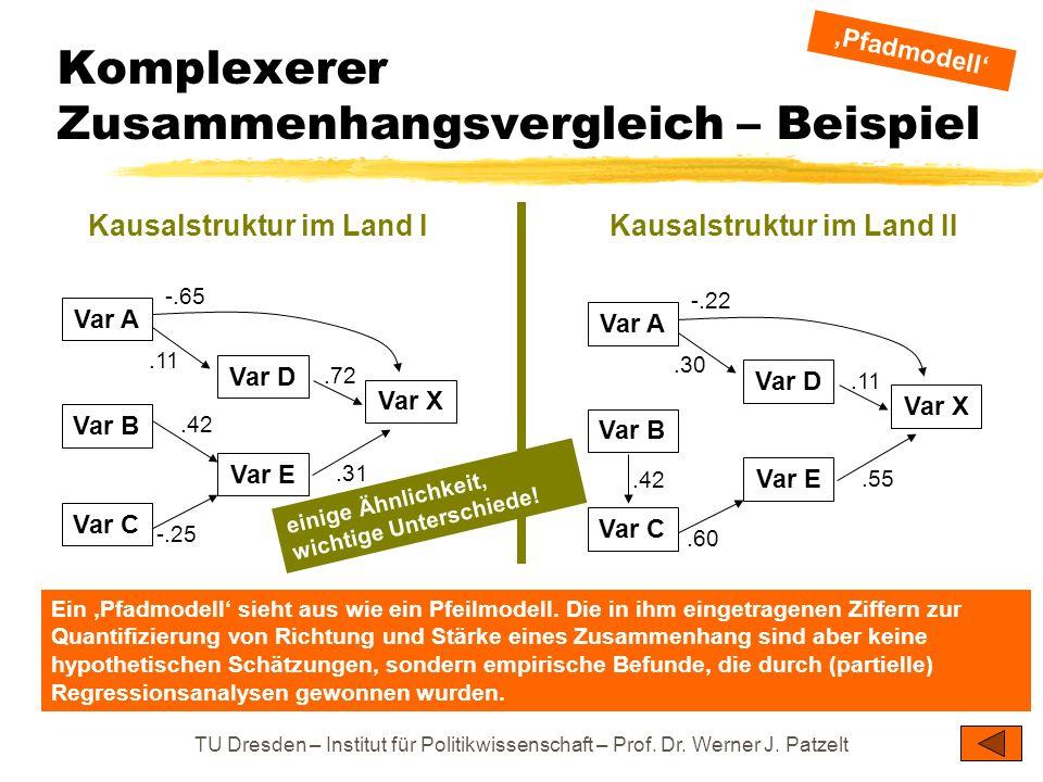 Komplexerer Zusammenhangsvergleich – Beispiel