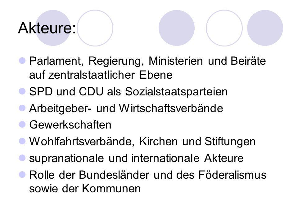 Akteure: Parlament, Regierung, Ministerien und Beiräte auf zentralstaatlicher Ebene. SPD und CDU als Sozialstaatsparteien.