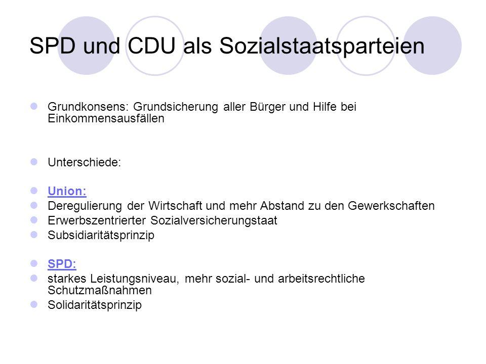 SPD und CDU als Sozialstaatsparteien