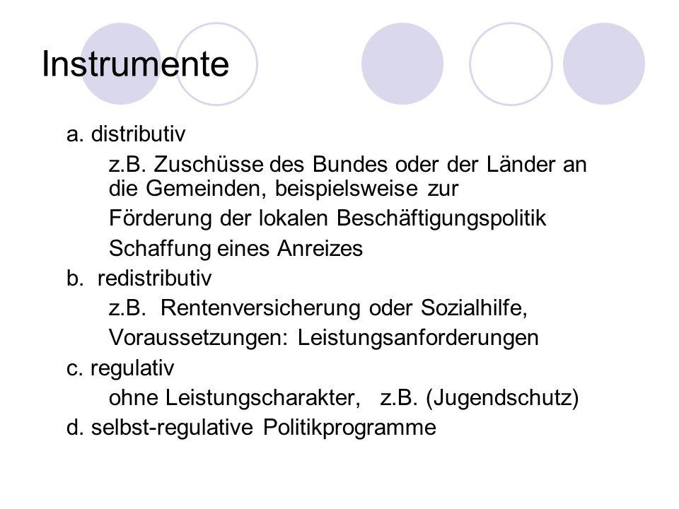 Instrumente a. distributiv