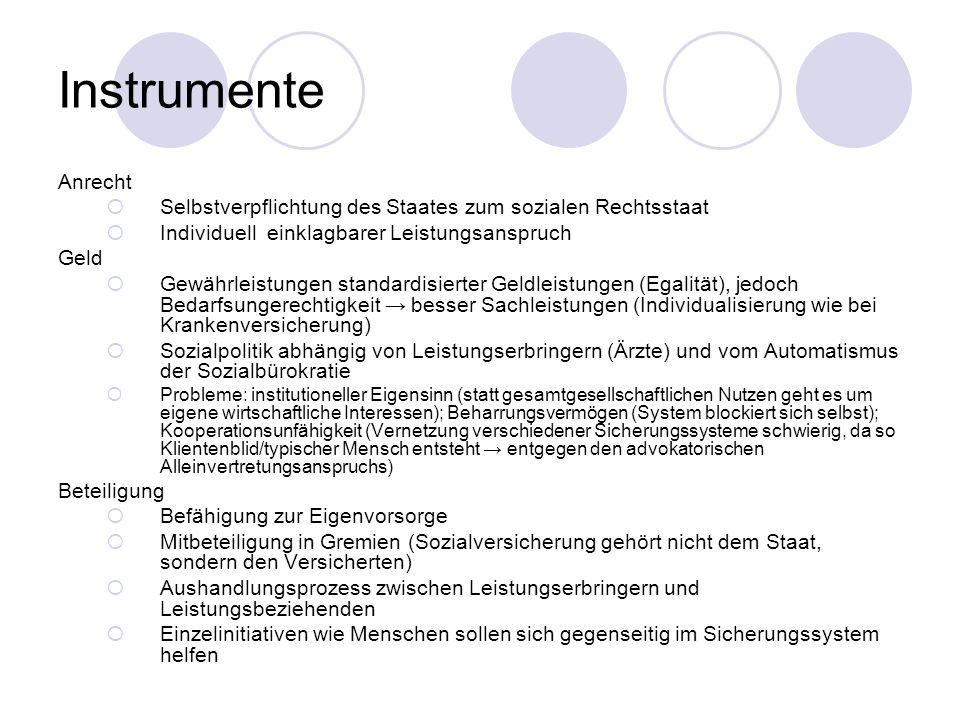 Instrumente Anrecht. Selbstverpflichtung des Staates zum sozialen Rechtsstaat. Individuell einklagbarer Leistungsanspruch.