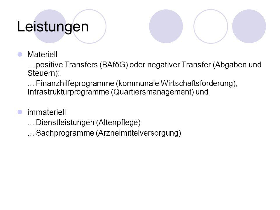 Leistungen Materiell. ... positive Transfers (BAföG) oder negativer Transfer (Abgaben und Steuern);