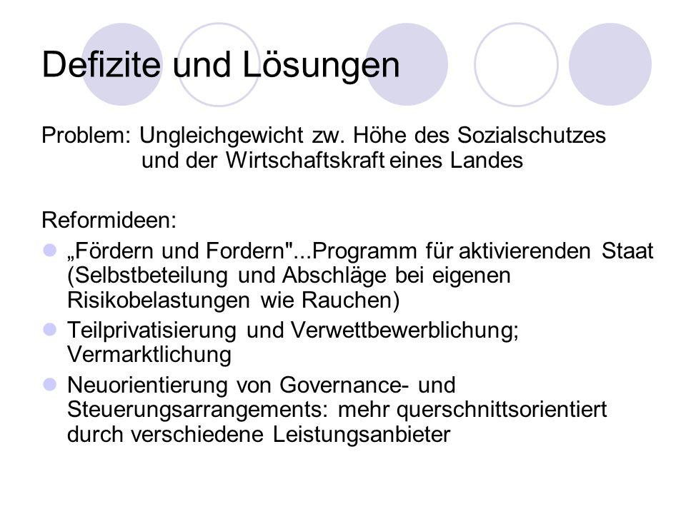 Defizite und Lösungen Problem: Ungleichgewicht zw. Höhe des Sozialschutzes und der Wirtschaftskraft eines Landes.