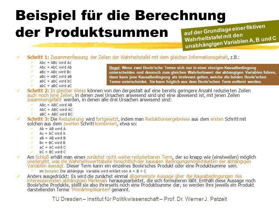 Beispiel für die Berechnung der Produktsummen