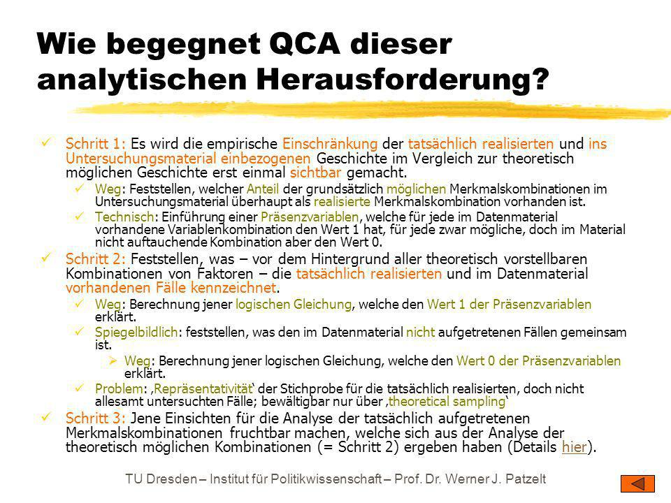 Wie begegnet QCA dieser analytischen Herausforderung
